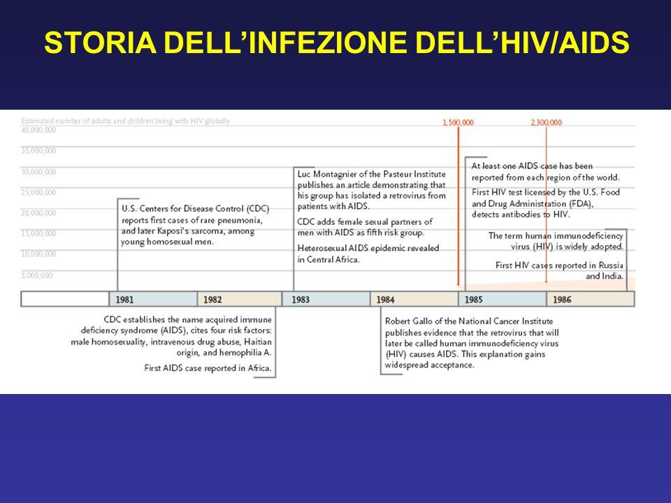 STORIA DELL'INFEZIONE DELL'HIV/AIDS