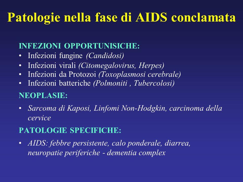 Patologie nella fase di AIDS conclamata