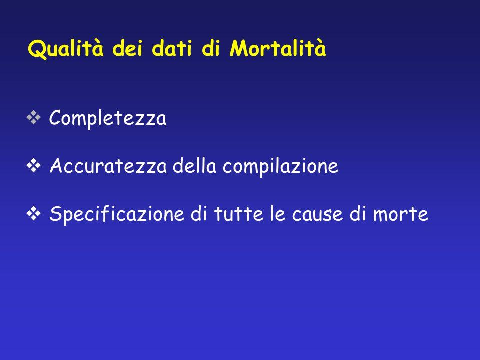 Qualità dei dati di Mortalità