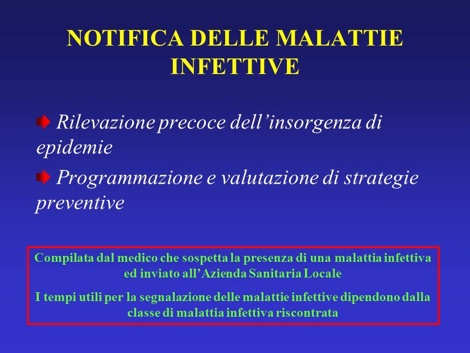 NOTIFICA DELLE MALATTIE INFETTIVE