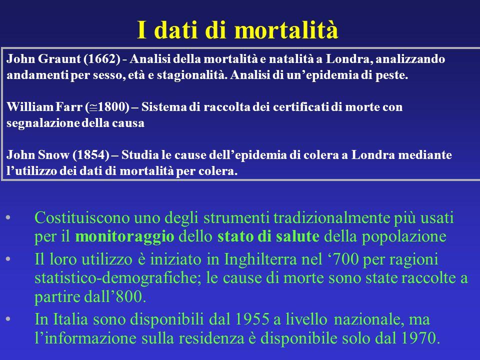 I dati di mortalità