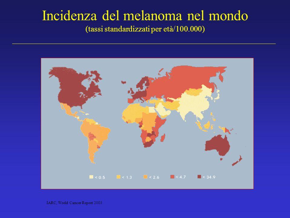 Incidenza del melanoma nel mondo (tassi standardizzati per età/100