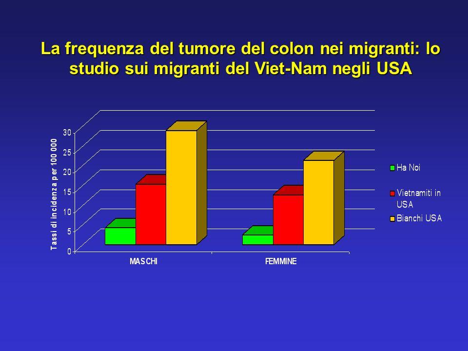 La frequenza del tumore del colon nei migranti: lo studio sui migranti del Viet-Nam negli USA