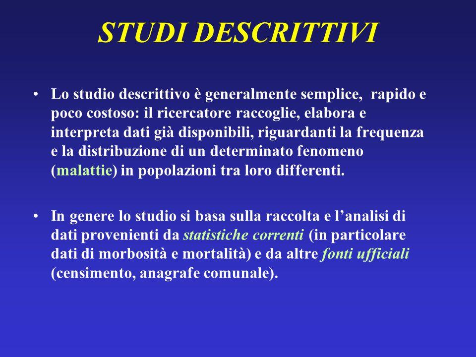 STUDI DESCRITTIVI