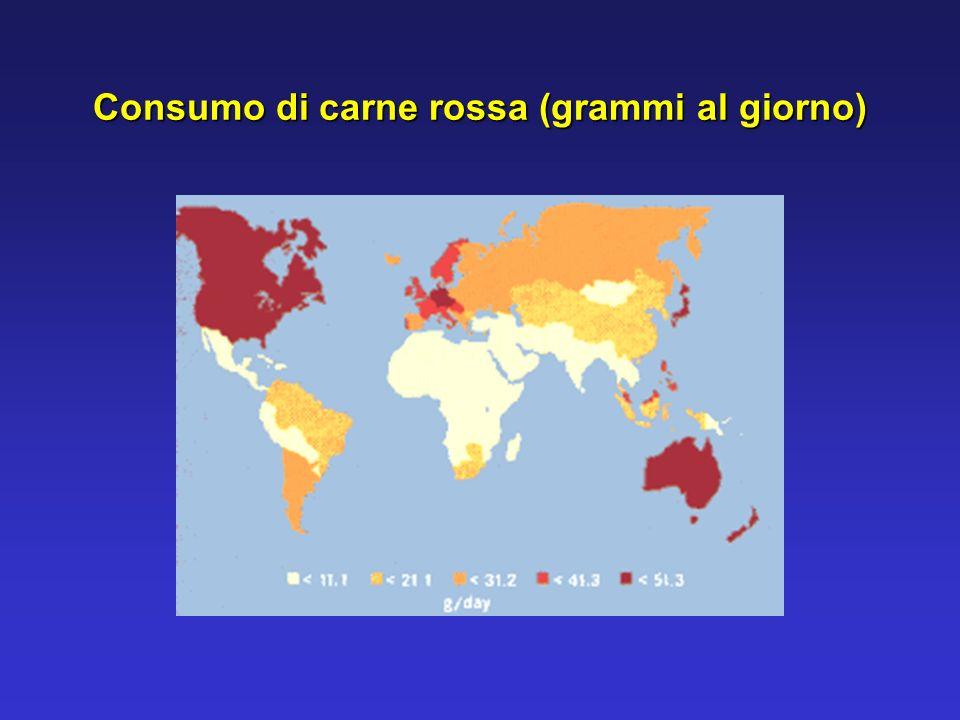 Consumo di carne rossa (grammi al giorno)