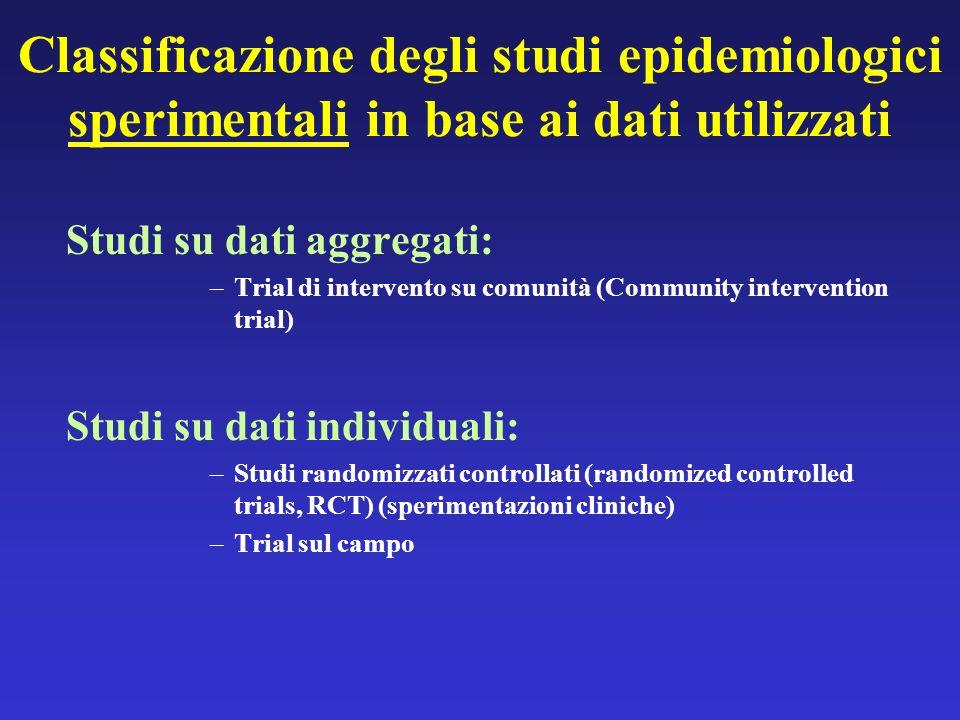 Classificazione degli studi epidemiologici sperimentali in base ai dati utilizzati