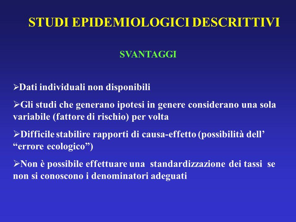 STUDI EPIDEMIOLOGICI DESCRITTIVI