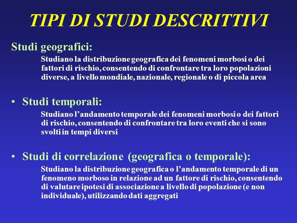 TIPI DI STUDI DESCRITTIVI