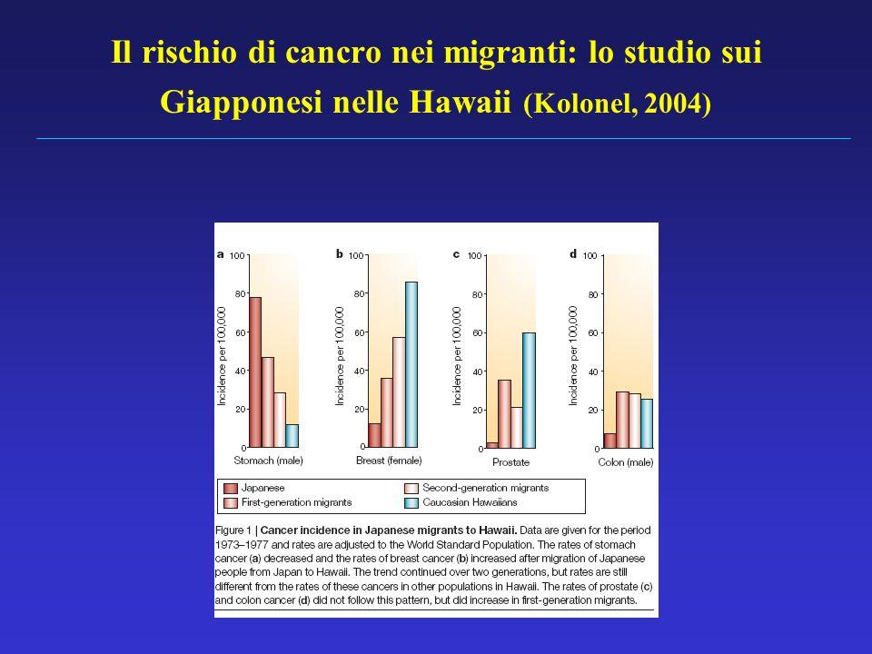 Il rischio di cancro nei migranti: lo studio sui Giapponesi nelle Hawaii (Kolonel, 2004)