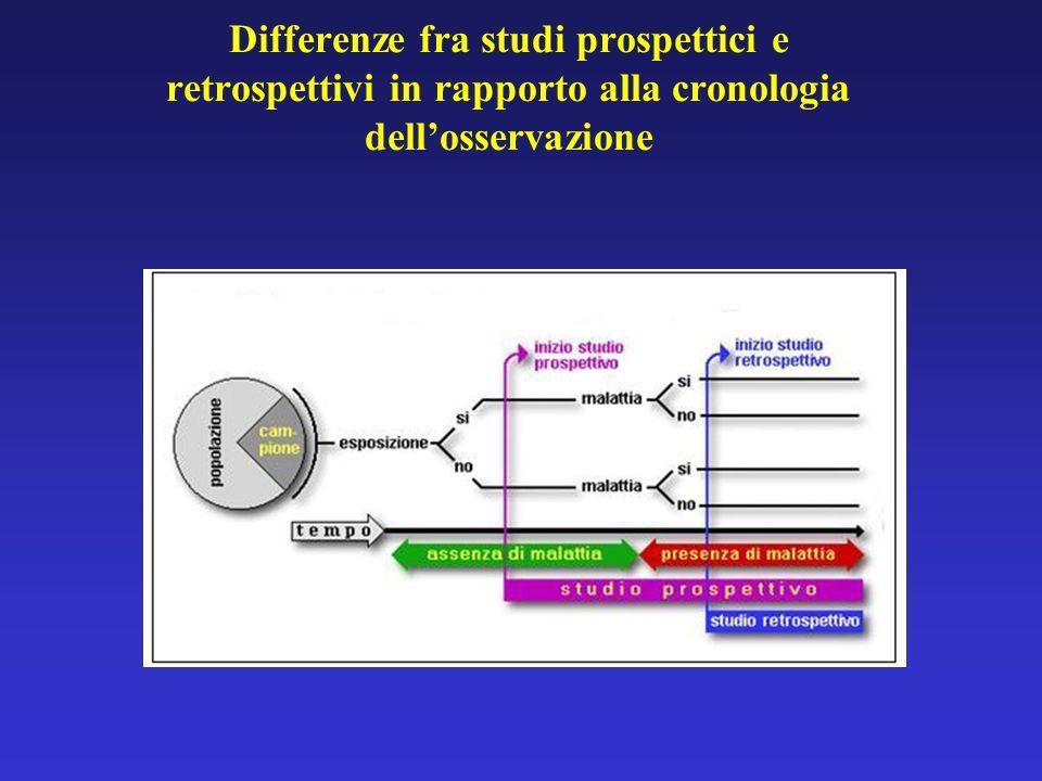 Differenze fra studi prospettici e retrospettivi in rapporto alla cronologia dell'osservazione
