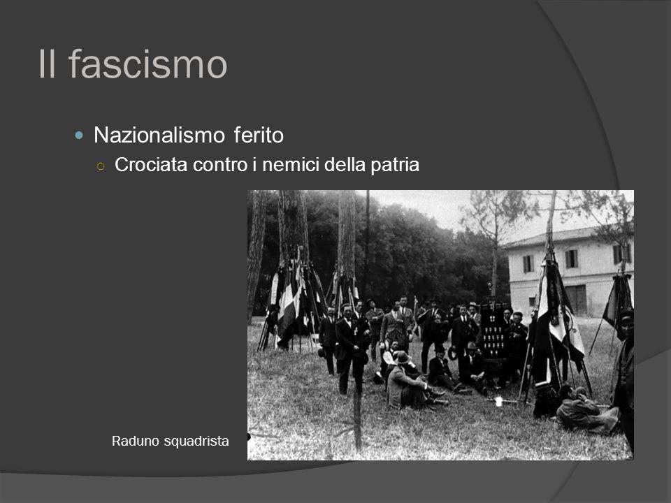 Il fascismo Nazionalismo ferito Crociata contro i nemici della patria