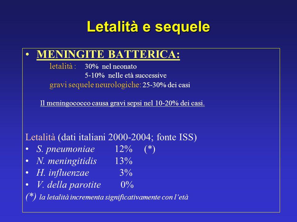Letalità e sequele MENINGITE BATTERICA: