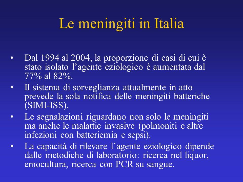 Le meningiti in Italia Dal 1994 al 2004, la proporzione di casi di cui è stato isolato l'agente eziologico è aumentata dal 77% al 82%.