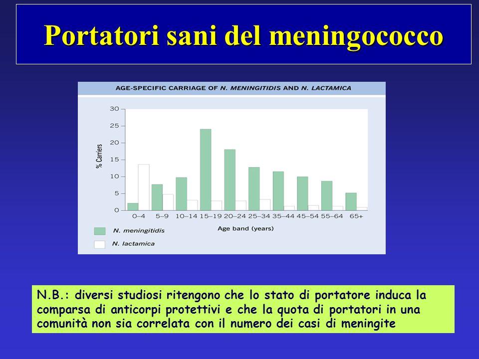 Portatori sani del meningococco