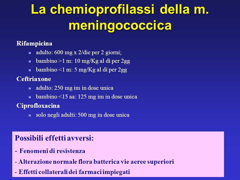 La chemioprofilassi della m. meningococcica