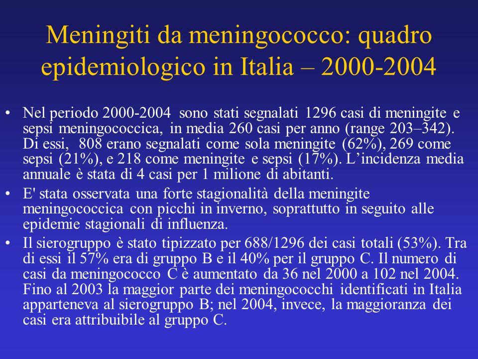 Meningiti da meningococco: quadro epidemiologico in Italia – 2000-2004