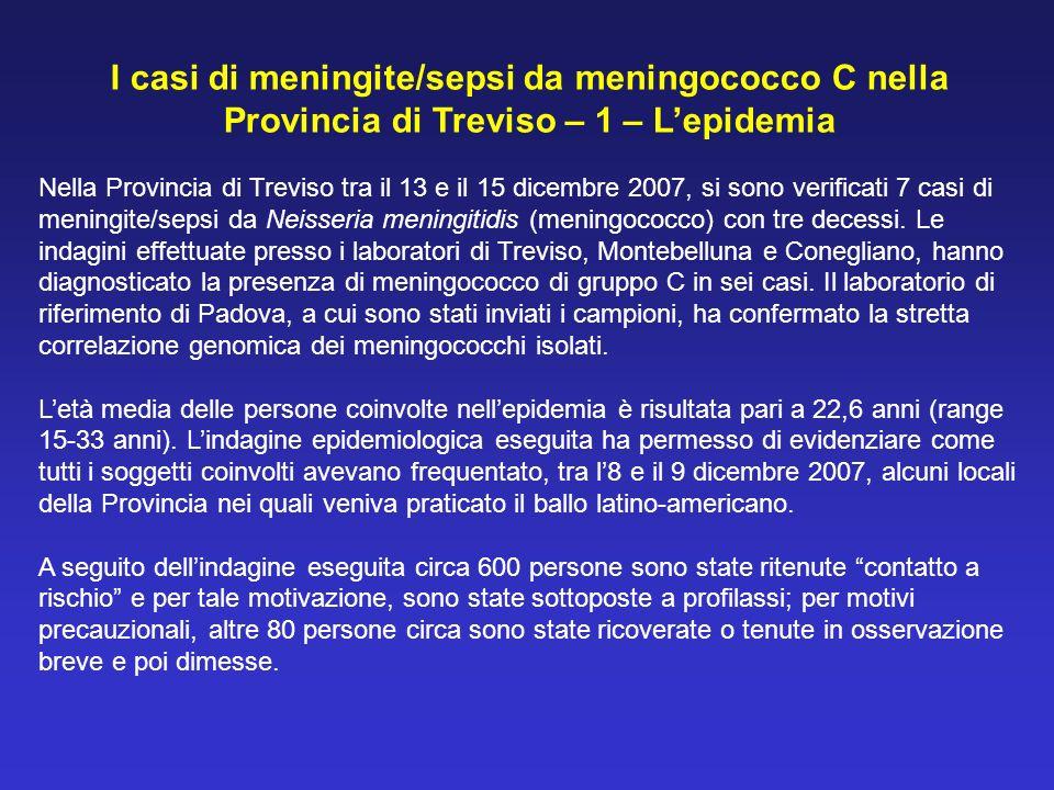 I casi di meningite/sepsi da meningococco C nella Provincia di Treviso – 1 – L'epidemia