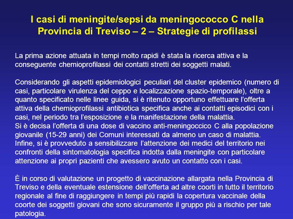 I casi di meningite/sepsi da meningococco C nella Provincia di Treviso – 2 – Strategie di profilassi