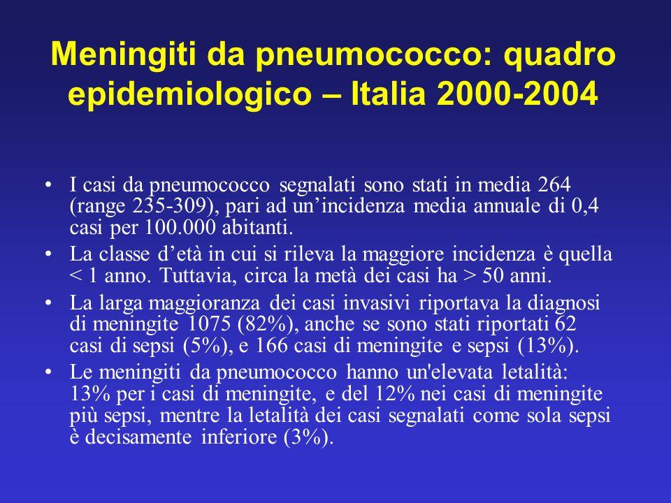 Meningiti da pneumococco: quadro epidemiologico – Italia 2000-2004