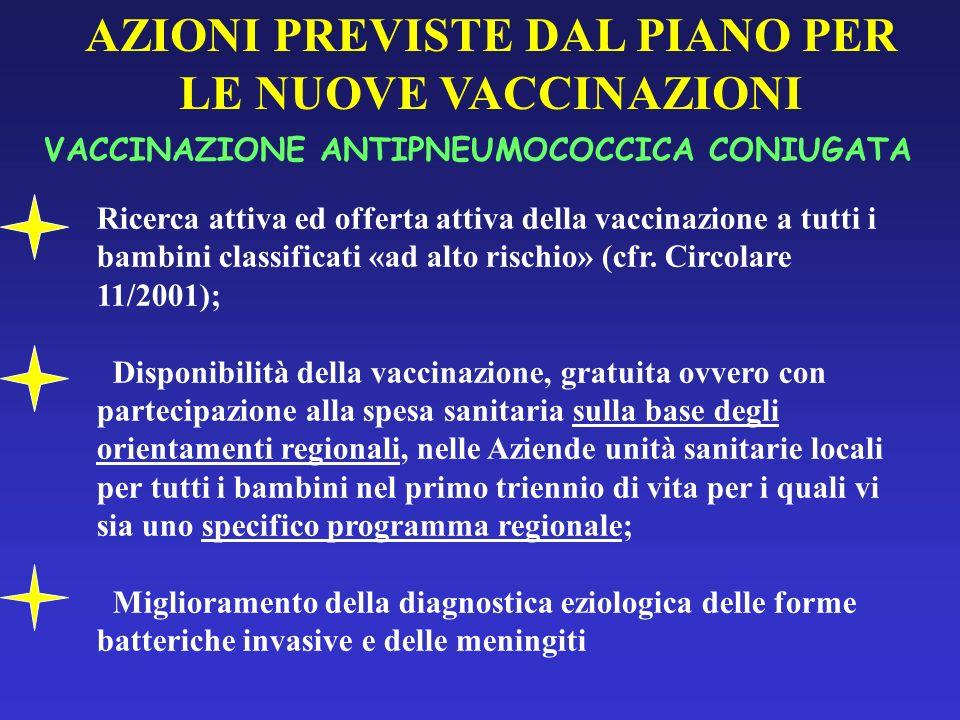 AZIONI PREVISTE DAL PIANO PER LE NUOVE VACCINAZIONI