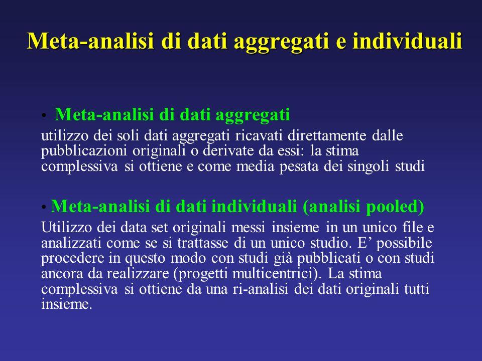 Meta-analisi di dati aggregati e individuali