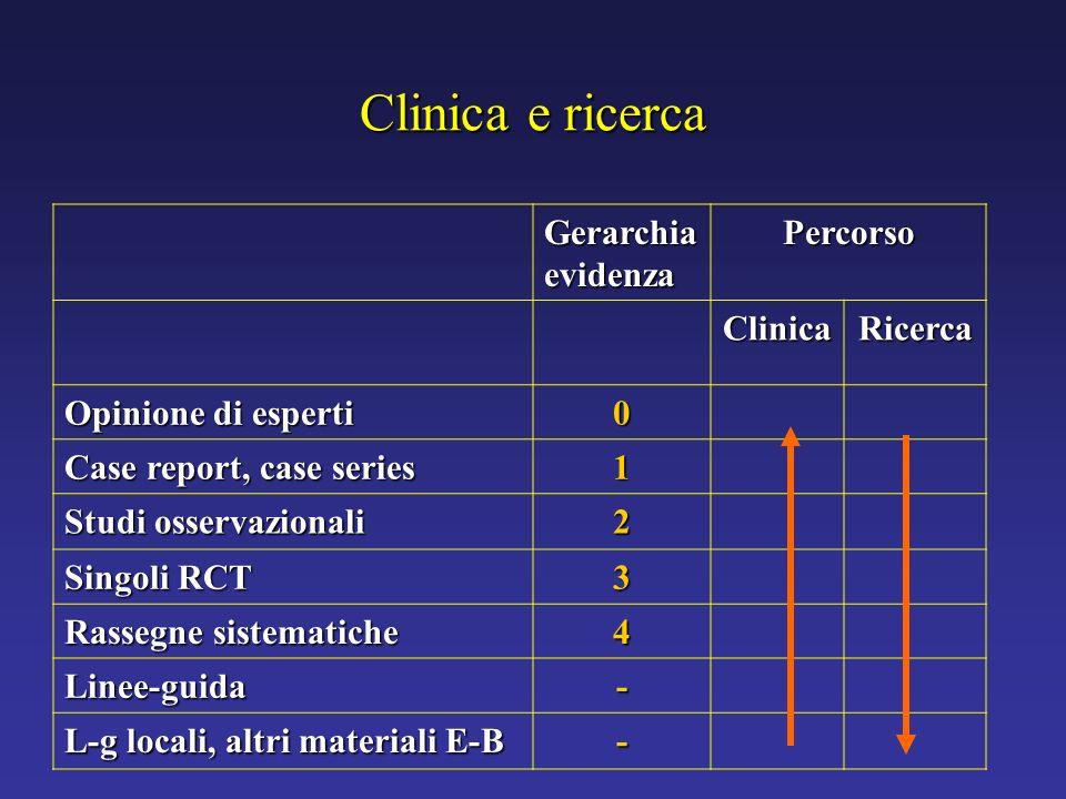 Clinica e ricerca Gerarchia evidenza Percorso Clinica Ricerca