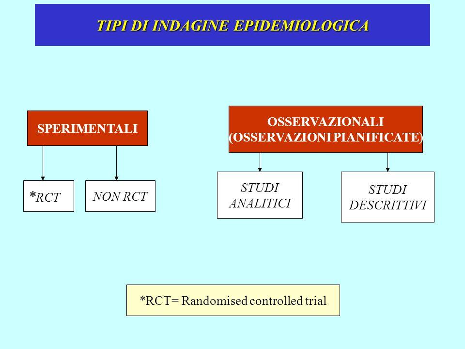 TIPI DI INDAGINE EPIDEMIOLOGICA
