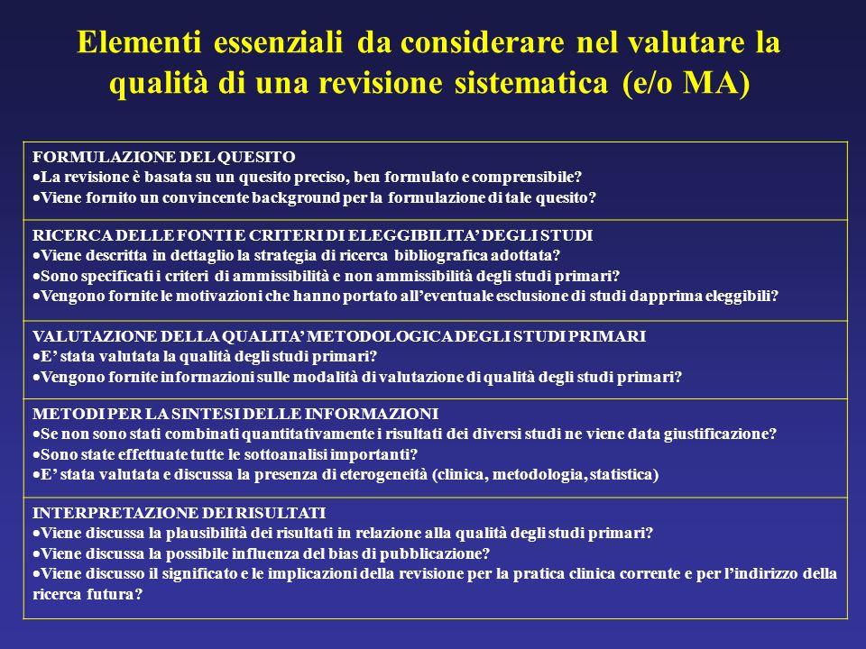 Elementi essenziali da considerare nel valutare la qualità di una revisione sistematica (e/o MA)
