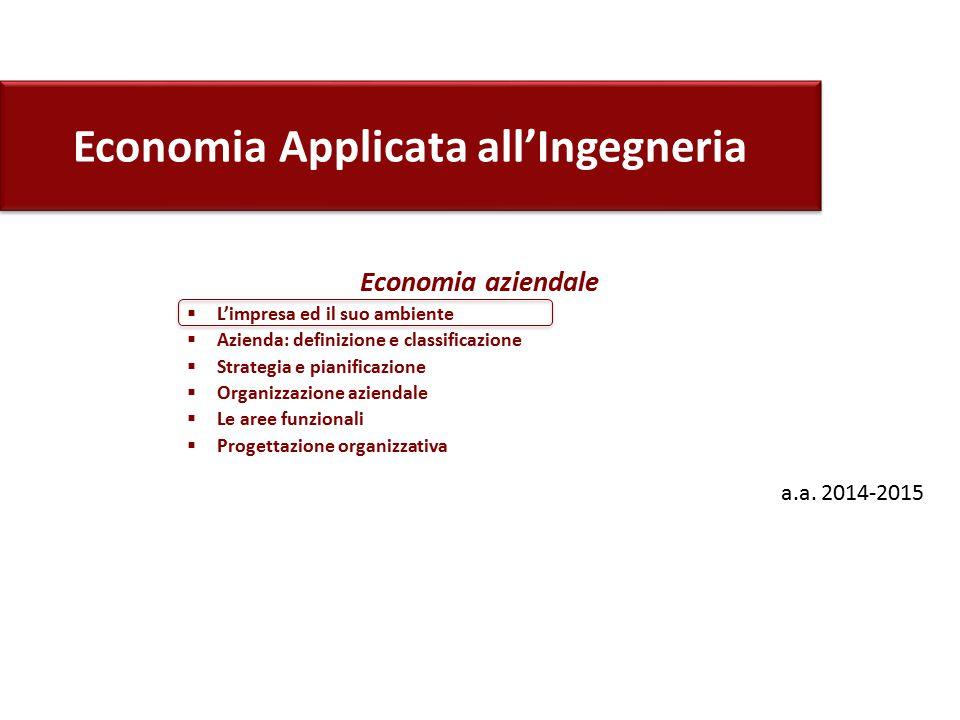 Economia aziendale L'impresa ed il suo ambiente