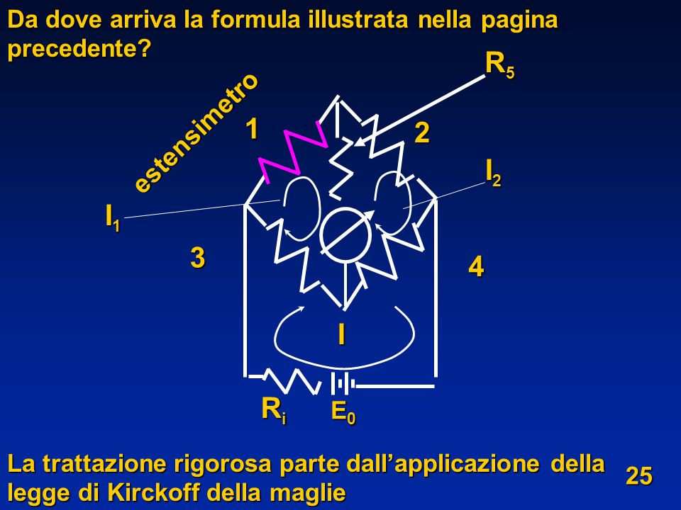 Da dove arriva la formula illustrata nella pagina precedente