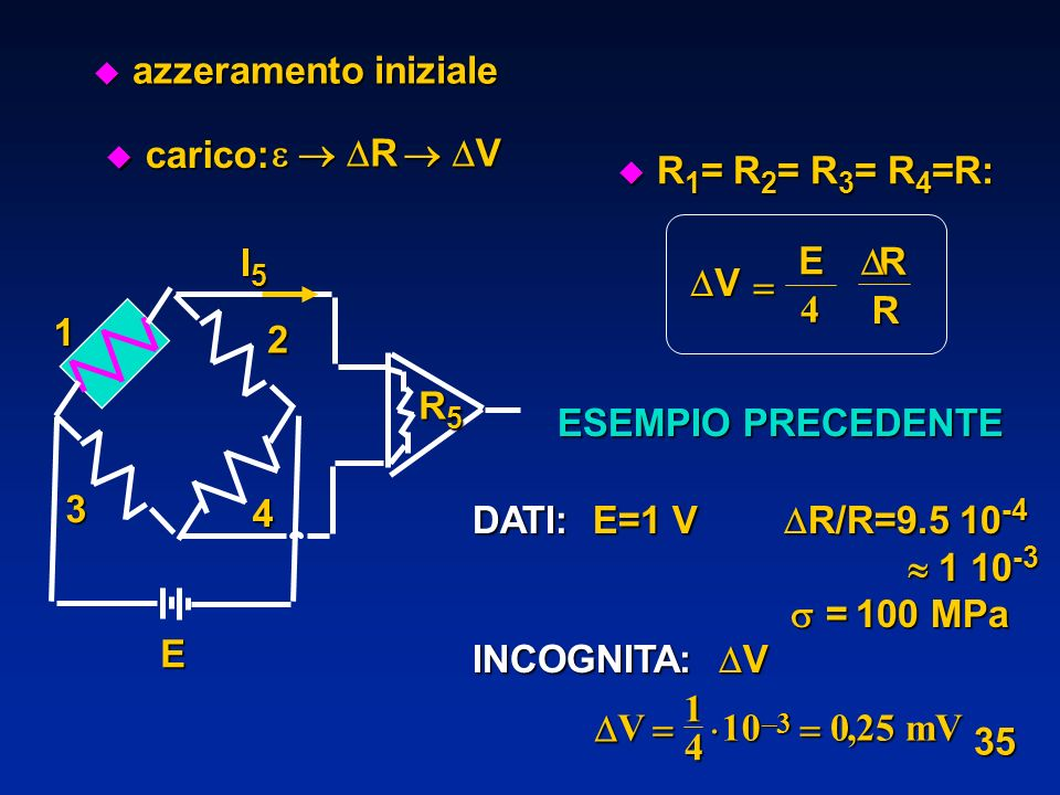 azzeramento iniziale    R V carico: R1= R2= R3= R4=R:  V E  4 R 1
