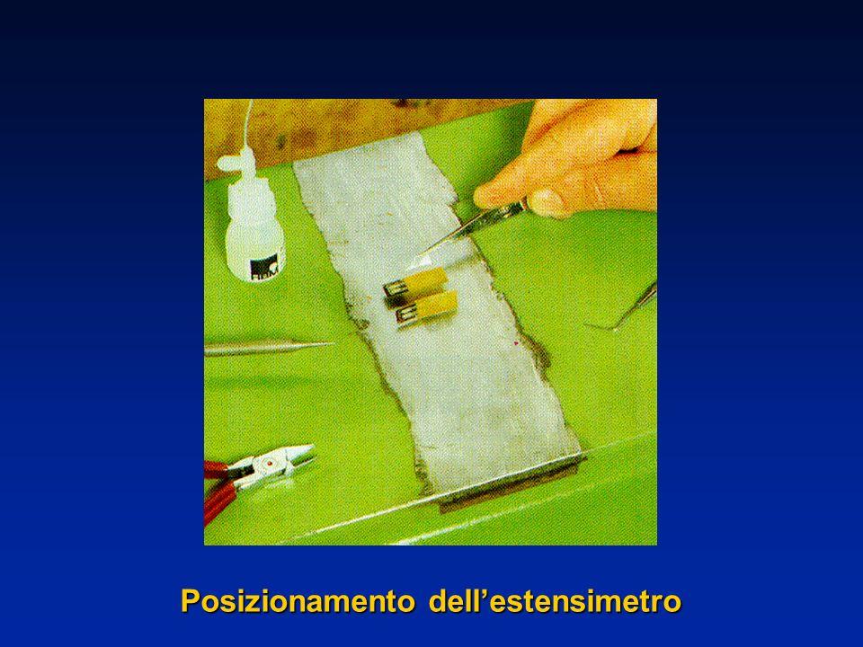 Posizionamento dell'estensimetro