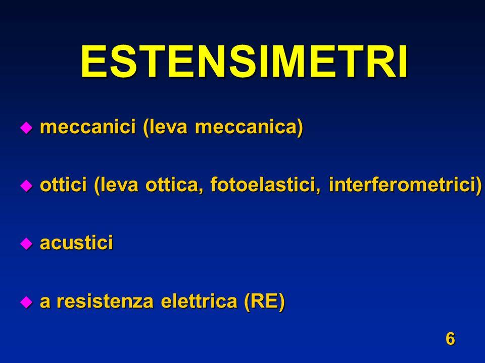 ESTENSIMETRI meccanici (leva meccanica)