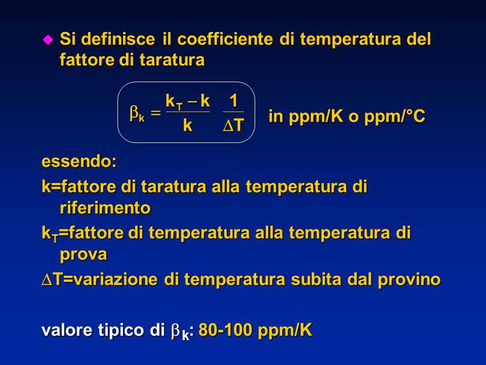 Si definisce il coefficiente di temperatura del fattore di taratura