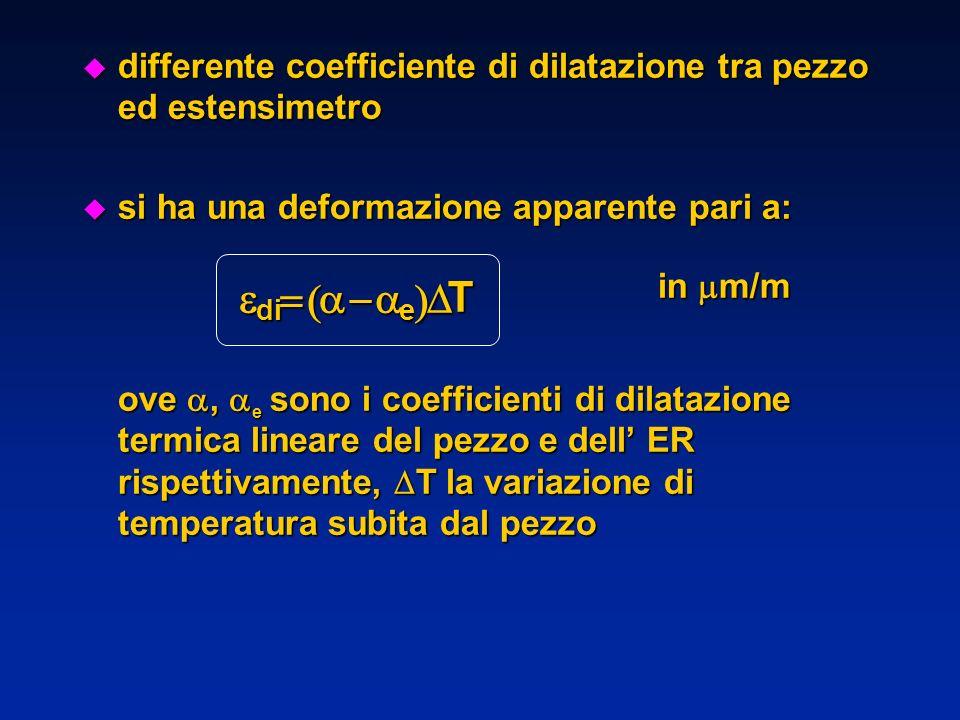 differente coefficiente di dilatazione tra pezzo ed estensimetro