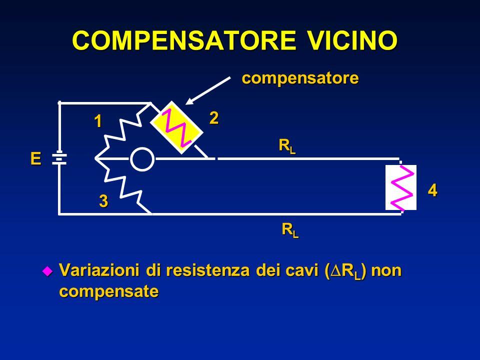 COMPENSATORE VICINO compensatore 2 1 E