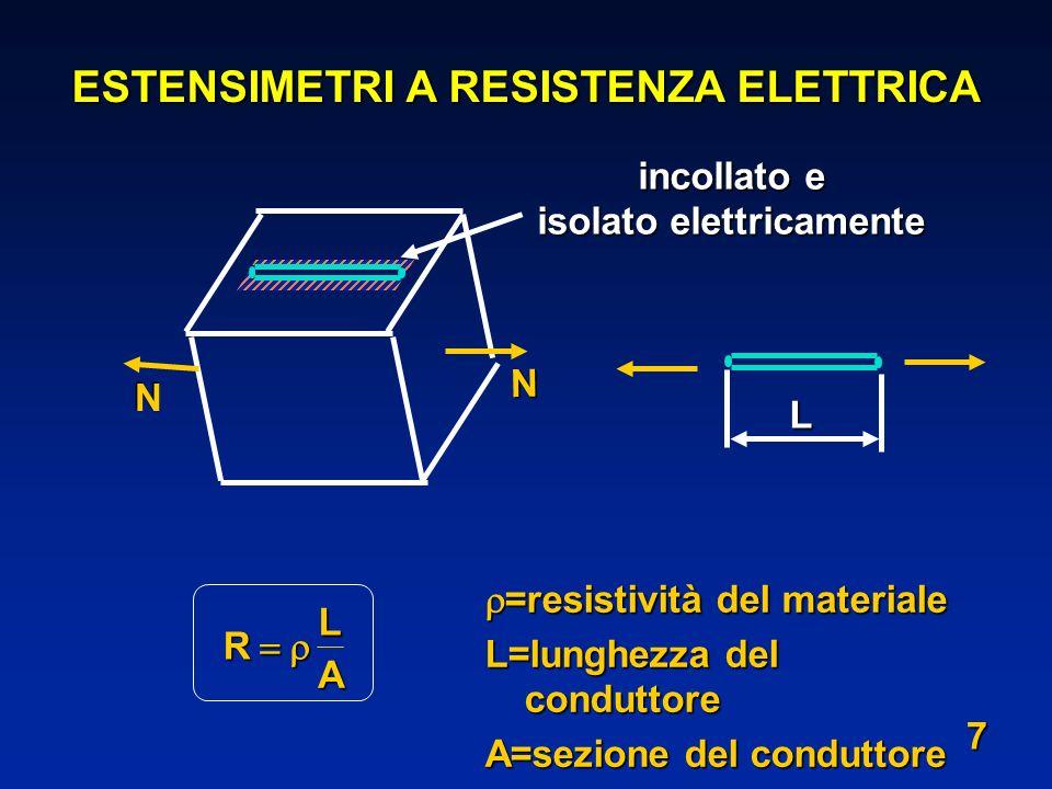 ESTENSIMETRI A RESISTENZA ELETTRICA isolato elettricamente