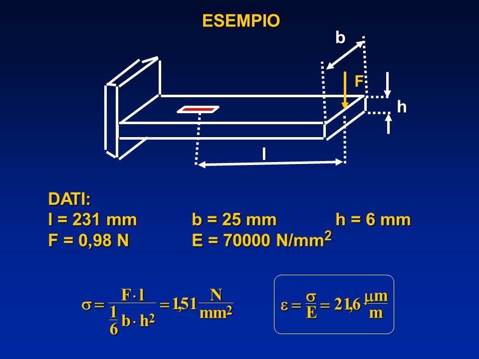 ESEMPIO l b h DATI: l = 231 mm b = 25 mm h = 6 mm