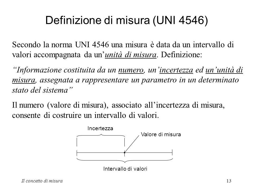 Definizione di misura (UNI 4546)