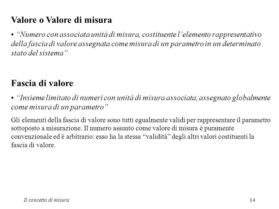 Valore o Valore di misura