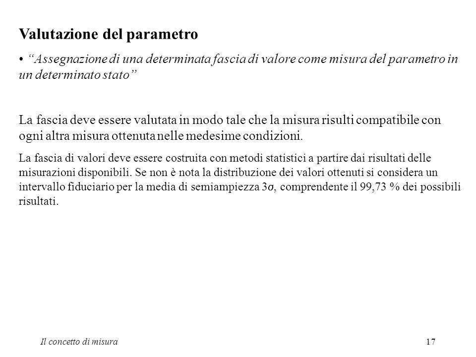 Valutazione del parametro