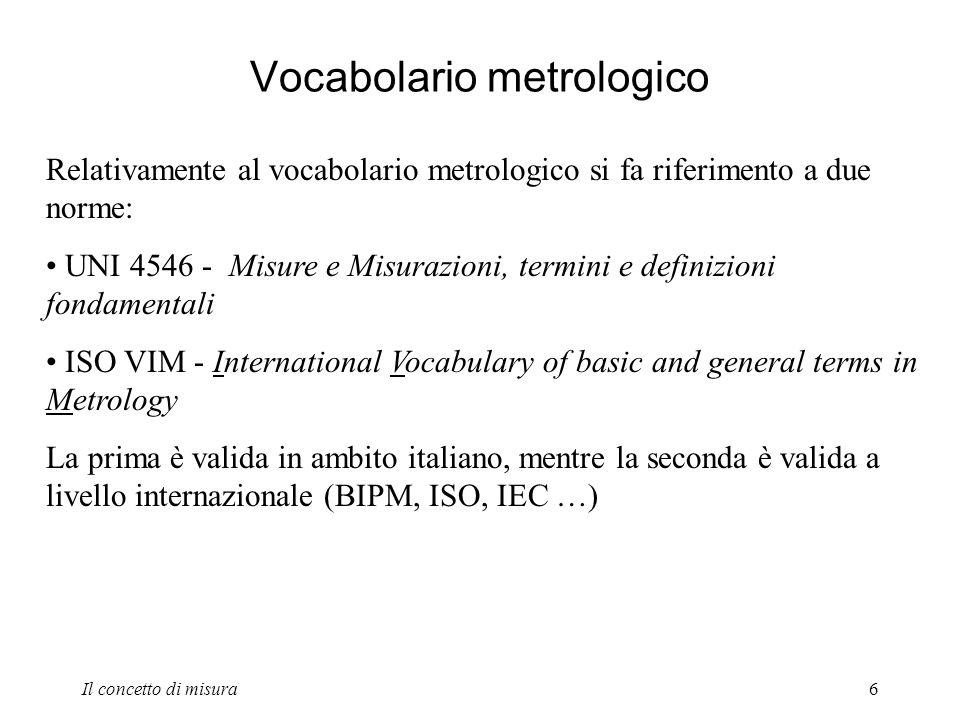 Vocabolario metrologico