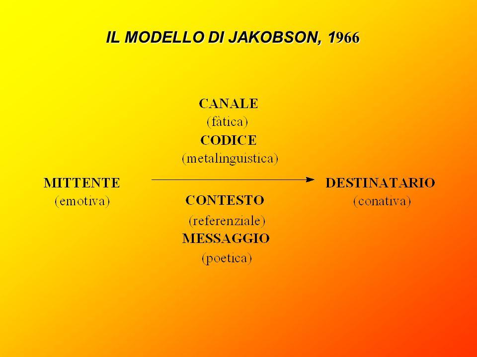 IL MODELLO DI JAKOBSON, 1966