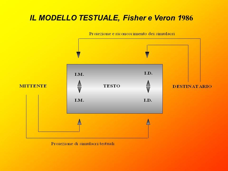 IL MODELLO TESTUALE, Fisher e Veron 1986