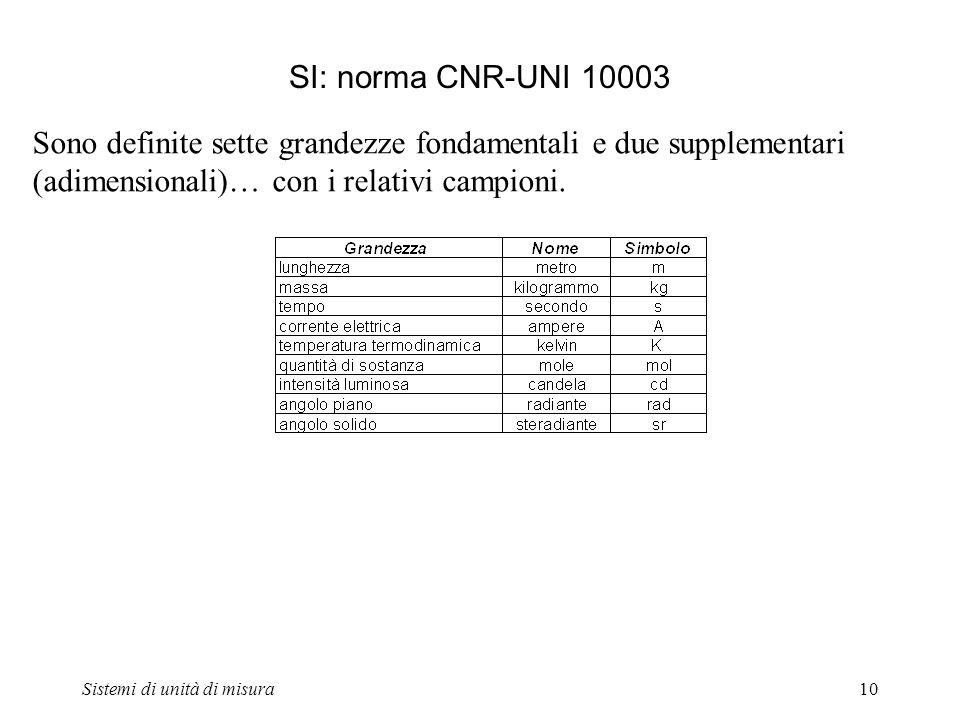 SI: norma CNR-UNI 10003 Sono definite sette grandezze fondamentali e due supplementari (adimensionali)… con i relativi campioni.