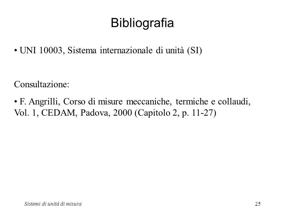 Bibliografia UNI 10003, Sistema internazionale di unità (SI)