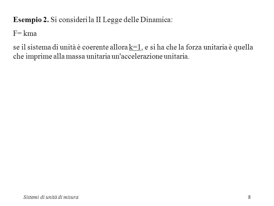 Esempio 2. Si consideri la II Legge delle Dinamica: F= kma