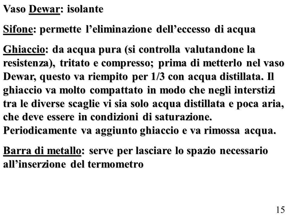 Vaso Dewar: isolante Sifone: permette l'eliminazione dell'eccesso di acqua.