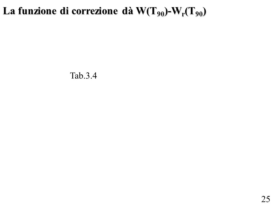 La funzione di correzione dà W(T90)-Wr(T90)