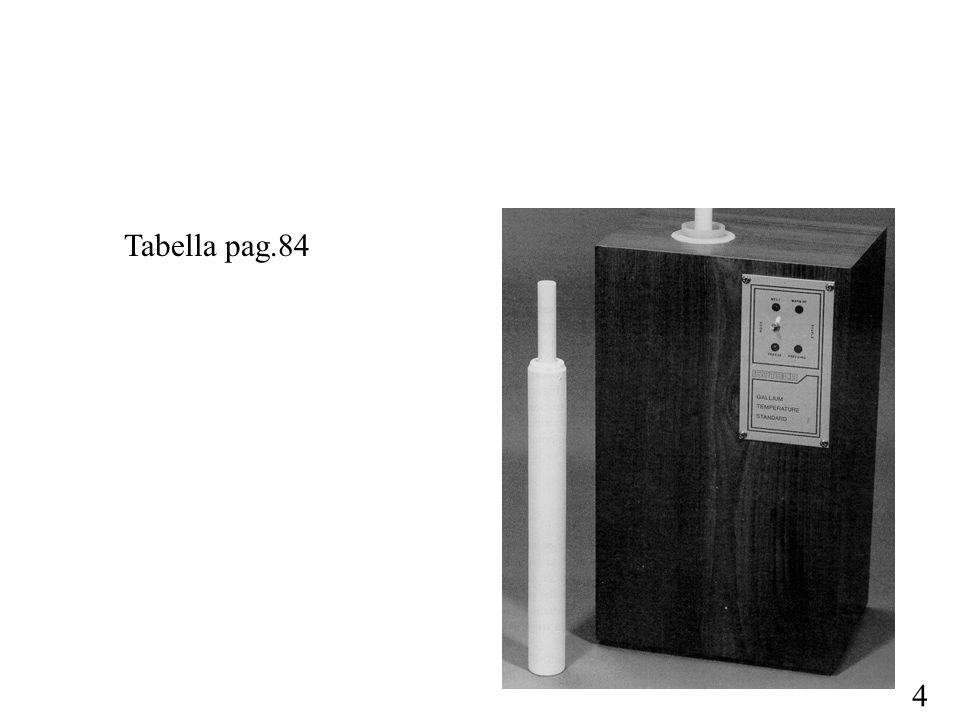 Tabella pag.84